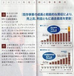 ソフトバンクの業績グラフ001