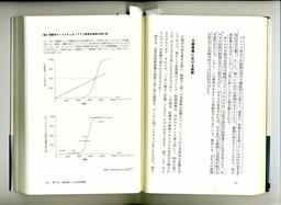 実験用ラットとチェルノブイリ原発作業員の死亡率1