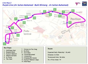 go_KL_City_Bus_Route2