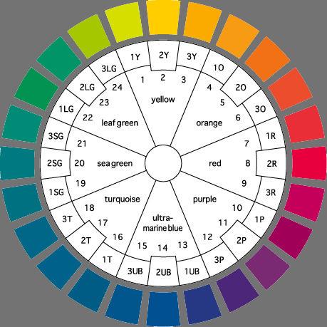オストワルト表色系にも色相環 ... : オレンジの作り方 : すべての講義