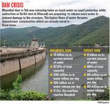 Dam crisis