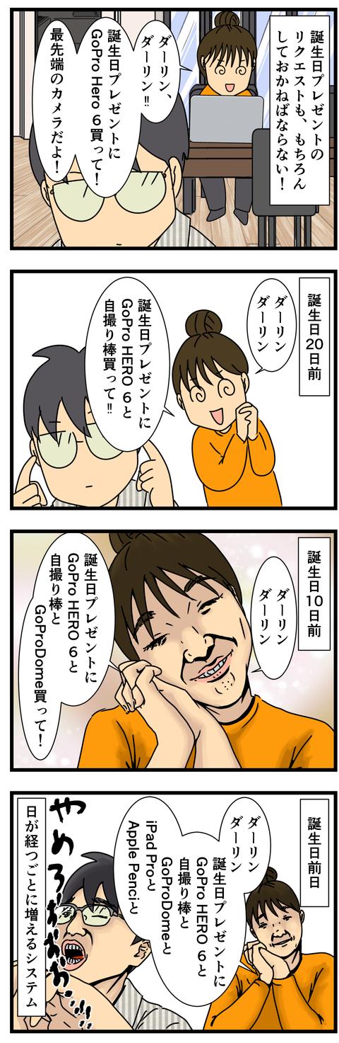 私の誕生日 (3)