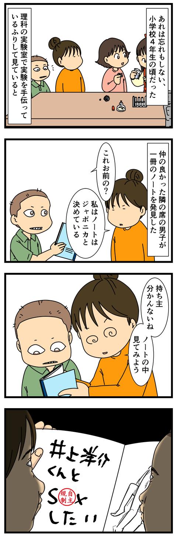 小学校の頃の思ひで (2)
