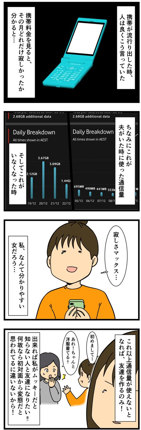 通信量=寂しさならば! (2)