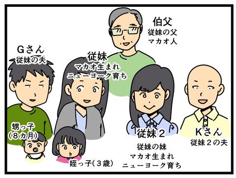 登場人物 (2)