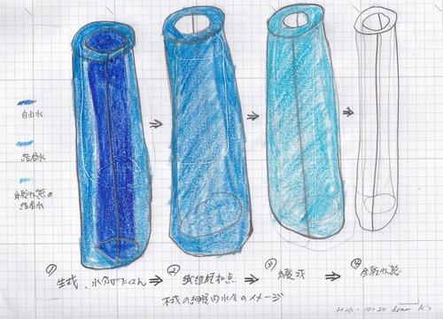 木材の含水細胞イメージ図