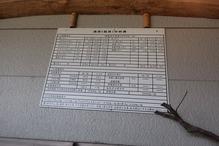 「湯の屋台村」・分析書