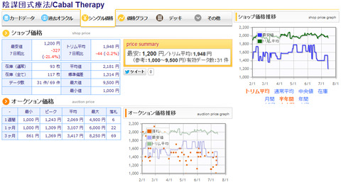 cabaltherapyprice