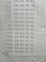 法事の予定表