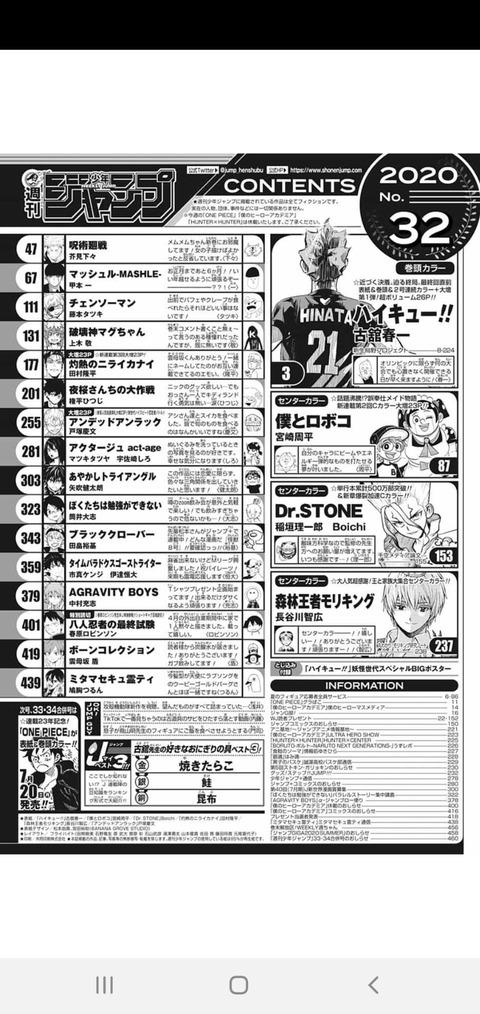 【画像】週刊少年ジャンプ、暗黒期突入