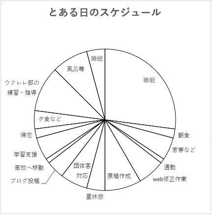 小笠原time