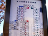 運行系統図及び運賃