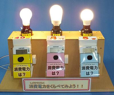 企画展「電気」(1)