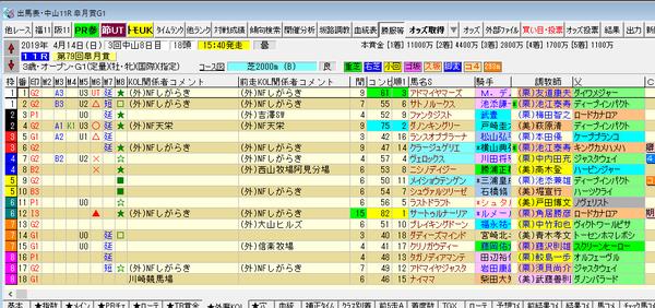 皐月賞190414TARGET
