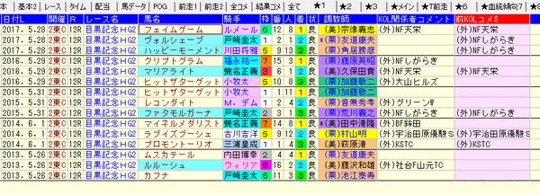 目黒記念H 1-3着外厩 2018