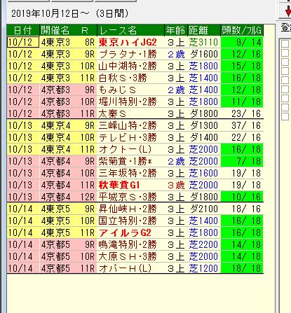 191012-14 東京京都開催