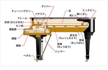 mechanism_p02_01