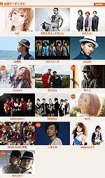 TOKAI SUMMIT'12 オーディション
