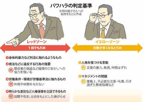 山村高史 パナソニック産機システムズ