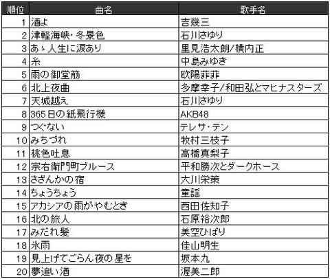 http://image.itmedia.co.jp/nl/articles/1612/22/l_kuro_161222nendaibetsu07.jpg