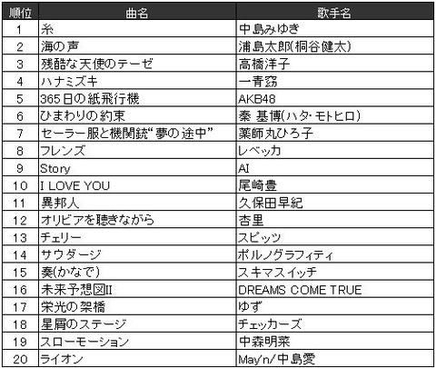 http://image.itmedia.co.jp/nl/articles/1612/22/l_kuro_161222nendaibetsu05.jpg