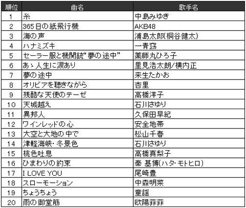 http://image.itmedia.co.jp/nl/articles/1612/22/l_kuro_161222nendaibetsu06.jpg