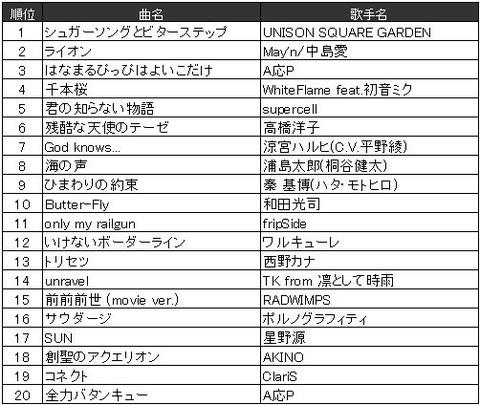 http://image.itmedia.co.jp/nl/articles/1612/22/l_kuro_161222nendaibetsu03.jpg