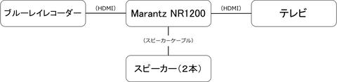 191127 NR1200