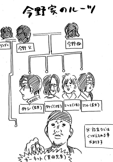 ラッパー家系図