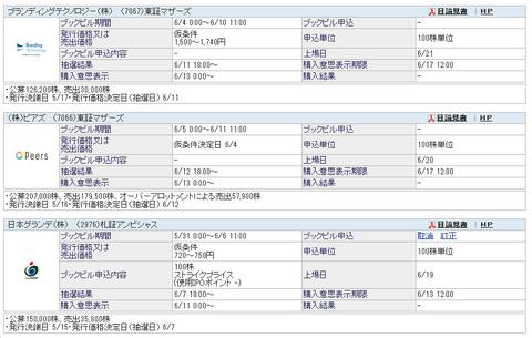 6月IPO③