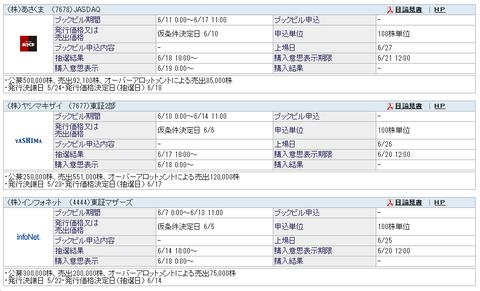 6月IPO②