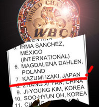 WBC RATING