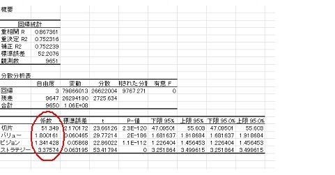 データバンク③