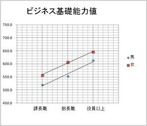 graph2 blog4