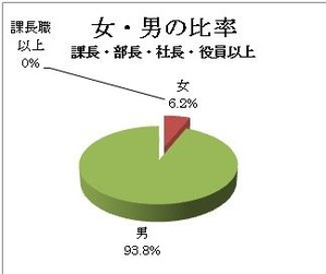 graph1 blog4