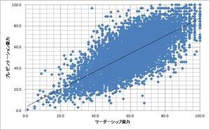 graph3-choice