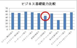 1望月グラフ