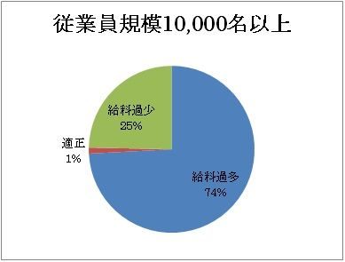 データバンク図②
