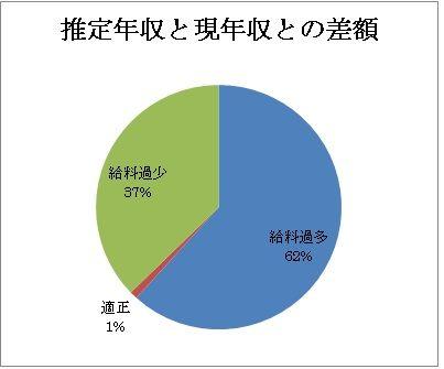 データバンク図①