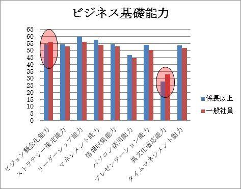 データバンクグラフ