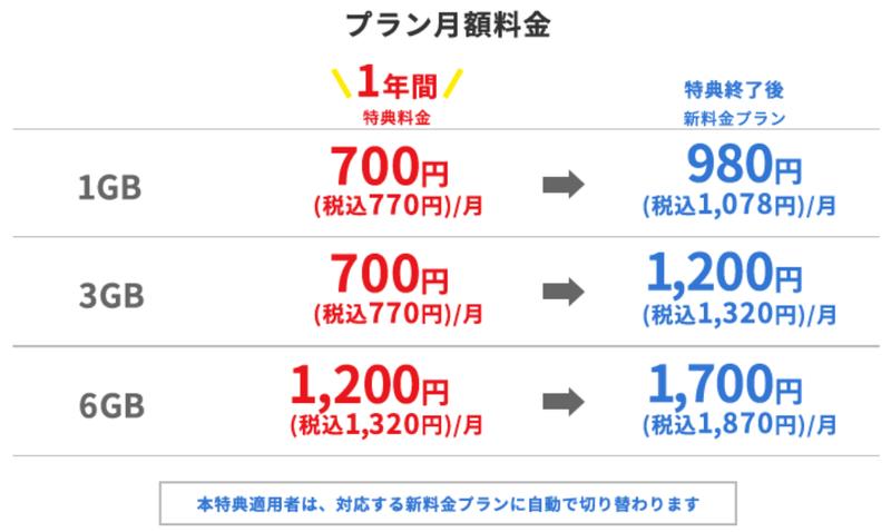 スクリーンショット 2021-06-01 14.38.31