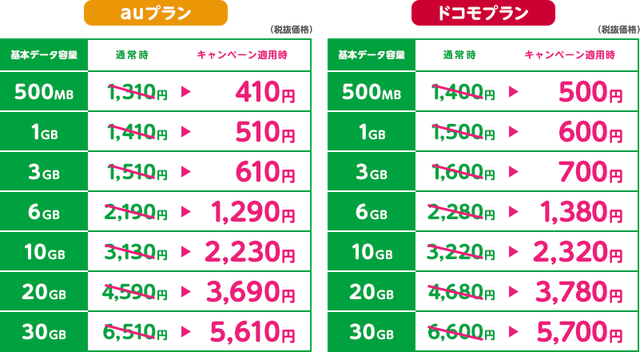 price_tbl