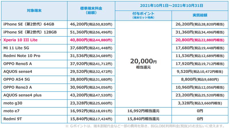 スクリーンショット 2021-10-01 13.58.41