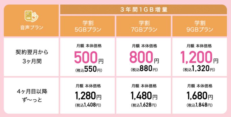 スクリーンショット 2021-05-18 14.43.03