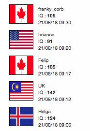国際 iq テスト