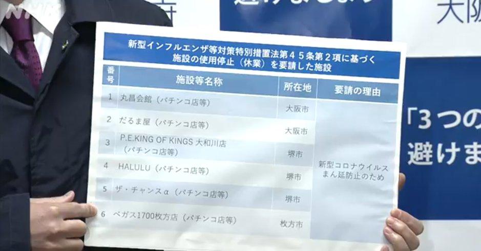 公表 パチンコ 店 大阪府 パチンコ店公表が・・・ヤバイ!?