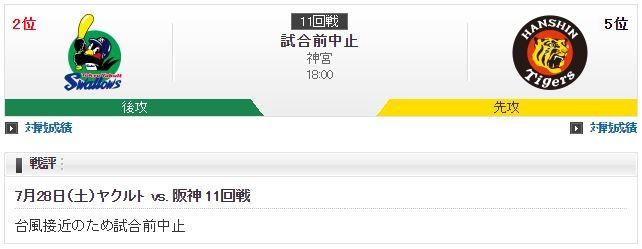【悲報】ヤクルト阪神戦が中止