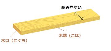 木目板png