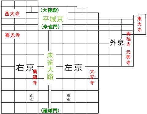 平城京配置図