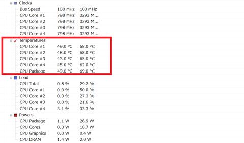 PC温度(清掃後